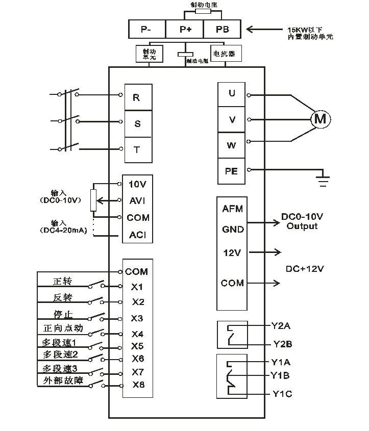 是针对各种专用场合而精心设计的一款多功能高性能产品.调试参数简单实用, 只须一键设置便可改为您需要的专用机型,再加上参数拷贝功能,使您在使用该变频器时变得异 常简单,使用之前请务必熟读说明书,便于您更好的使用此变频器. 适应行业及设备   雕刻机  圆织机   木工机械   工业洗衣机  塑胶机械   空压机  风机  水泵 行车  轧钢机  液压冲床 数控机械  金属打包机械 食品机械  拉丝机   钻孔机  挤出机  起重机械  吹模机  吹瓶机   造纸机