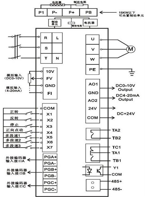 英威亚博APP入口F001吹膜机亚博APP入口应用方案