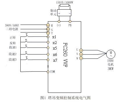 贝士德fc200变频器在塔吊回转控制中的应用